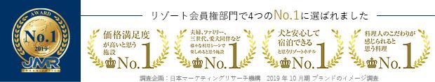 リゾート会員権部門で4つのNo.1に選ばれました。料理人のこだわりが感じられる 料理 No.1、価格満足度 No.1、夫婦、 ファミリー、三世代、愛犬同伴など様々な利用シーンで楽しめる 施設 No.1、わんこと安心して宿泊できる リゾートホテル No.1。調査企画:日本マーケティングリサーチ機構 2019年 10月期 ブランドのイメージ調査