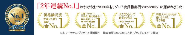 リゾート会員権部門で4つのNo.1に選ばれました。料理人のこだわりが感じられる 料理 No.1、価格満足度 No.1、夫婦、 ファミリー、三世代、愛犬同伴など様々な利用シーンで楽しめる 施設 No.1、わんこと安心して宿泊できる リゾートホテル No.1。調査企画:日本マーケティングリサーチ機構 2020年 12月期 ブランドのイメージ調査